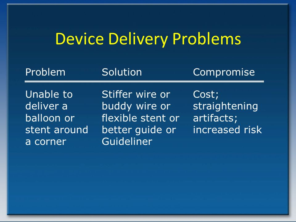 Basic PCI Equipment: Guide Catheters, Guide Wires and Balloons - ppt ...