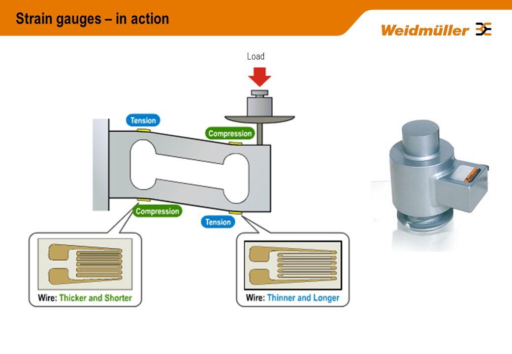 Act20p bridge configurable strain gauge transmitter ppt video 4 strain keyboard keysfo Image collections