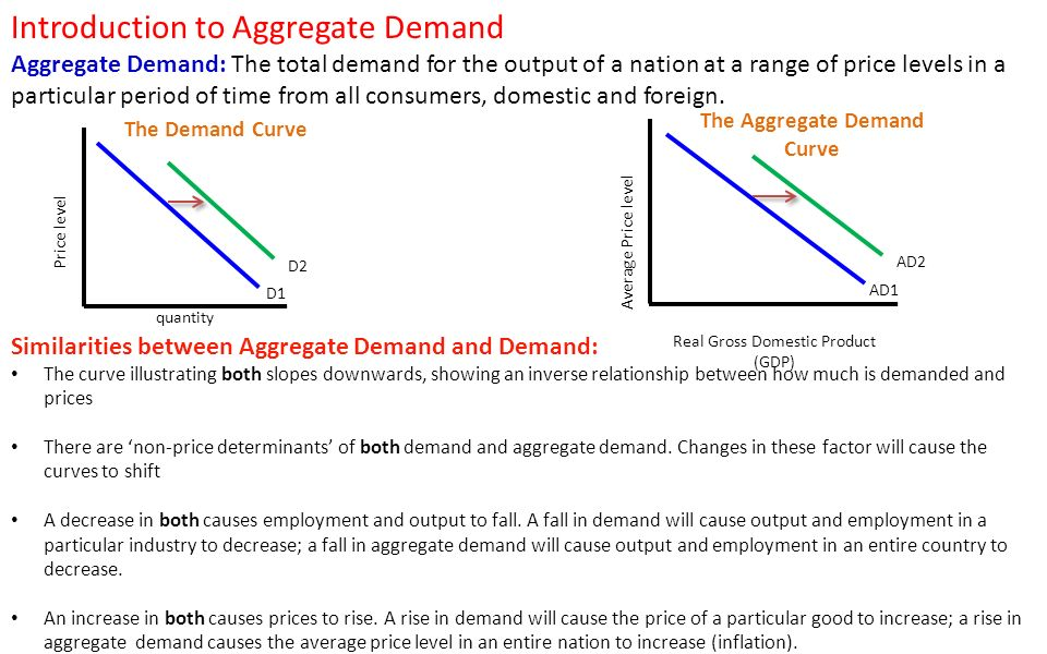 aggregate demand and supply paper Aggregate demand, aggregate supply and economic growth 321 where u = y/k is a measure of capacity utilization and that the ratio of investment to capital stock is a positive function of capacity utilization, so that, adopting a.