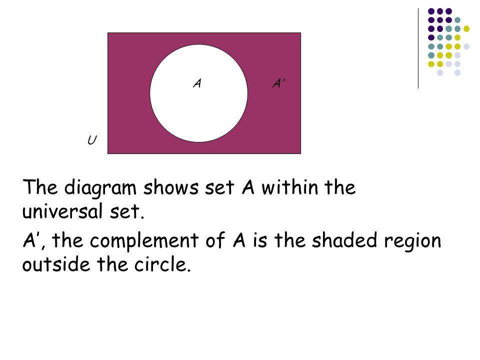 Venn Diagrams Ppt Video Online Download