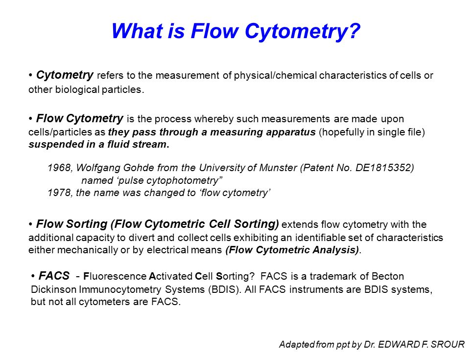 CYTOPHOTOMETRY AND FLOW CYTOMETRY DOWNLOAD