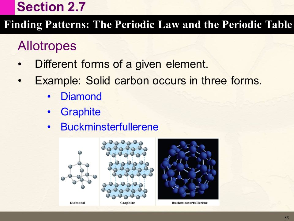 Chapter 2 Atoms And Elements Ppt Download
