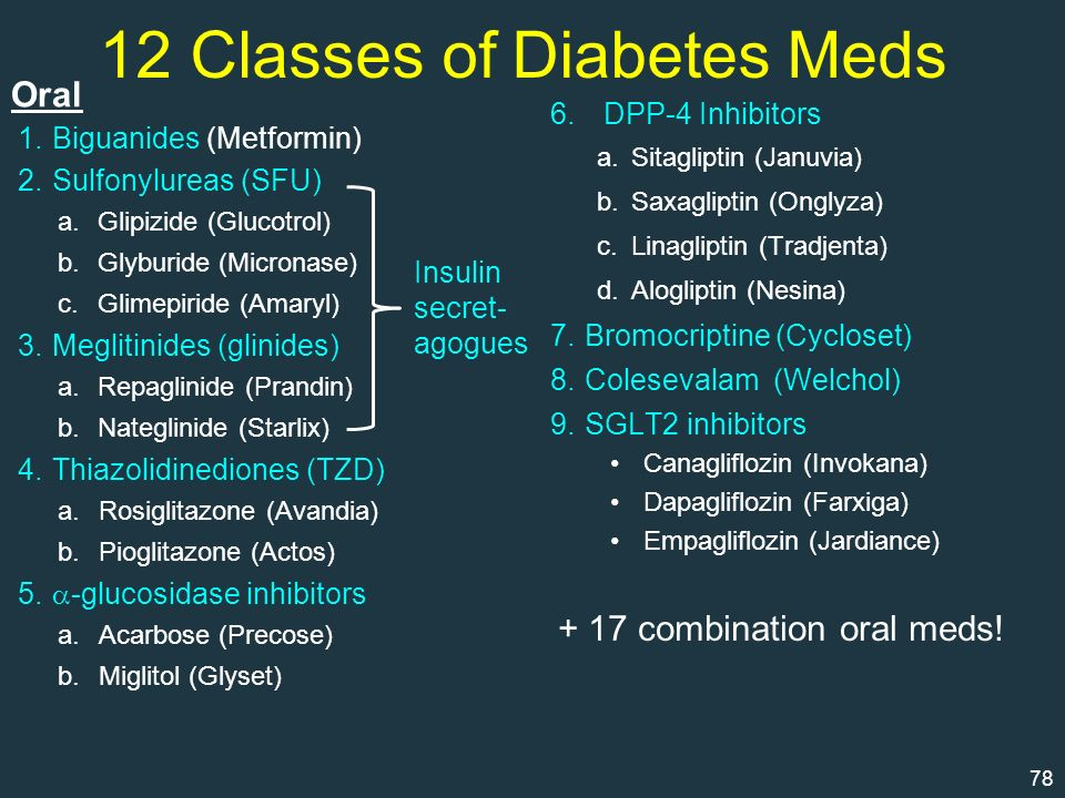 Diabetes Medication Update For Healthcare Professionals Ppt Download
