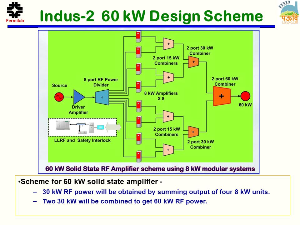 650 MHz Solid State RF Power development at RRCAT - ppt video online