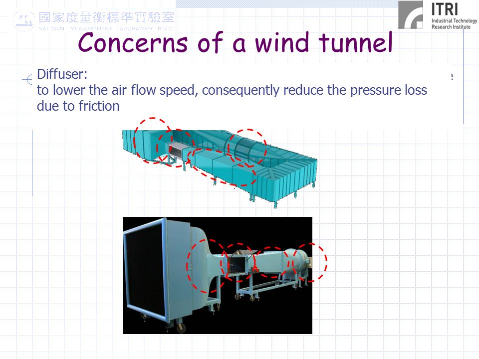 Open Circuit Wind Tunnel Ocwt 400 - Wiring Diagrams •