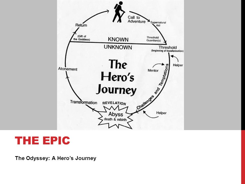odyssey heros journey