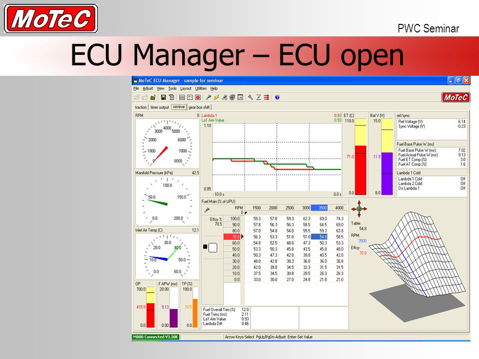 Strange Topics About Motec Ecu Basics How To Install Motec Pwc Plug In Wiring Database Numdin4X4Andersnl