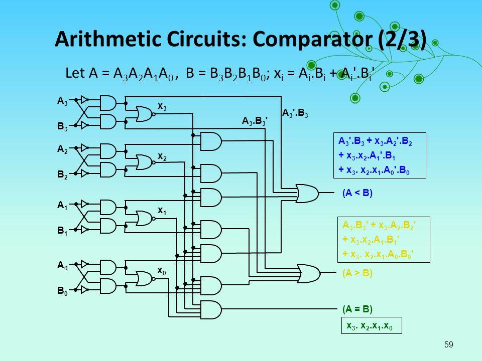 unit 8 combinational circuit design and simulation using