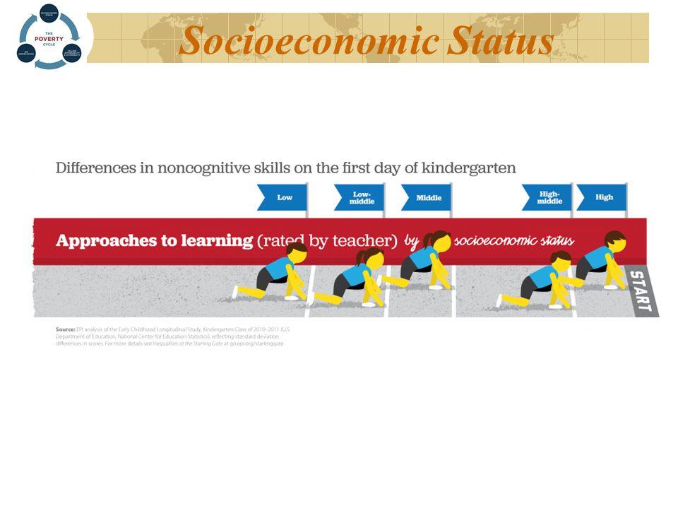 socioeconomic status and education