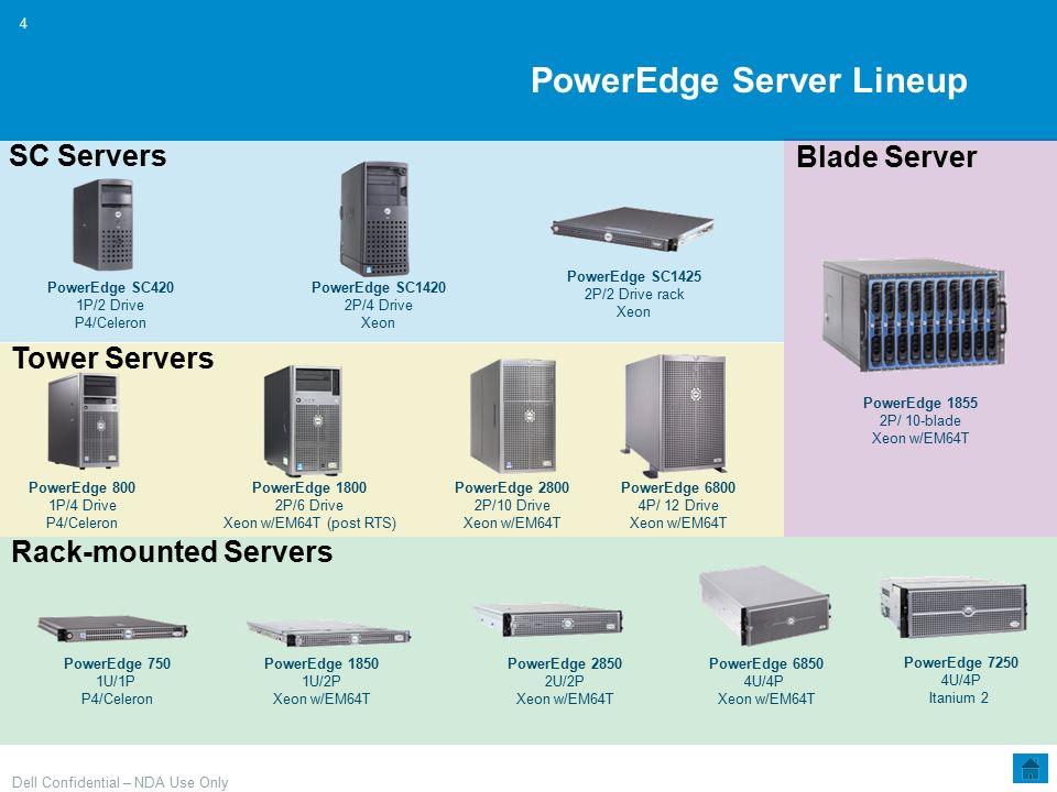 Dell Poweredge Server Comparison Chart