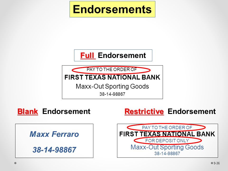 three types of endorsements Welcome Back Atef Abuelaish. - ppt download