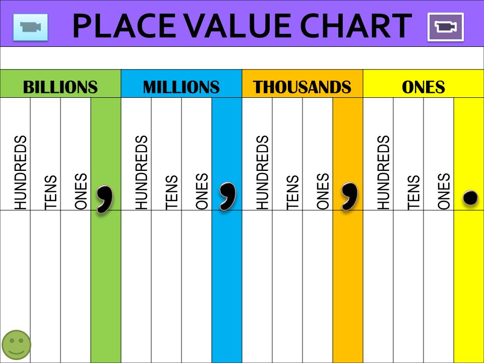 PLACE VALUE CHART . - ppt video online download