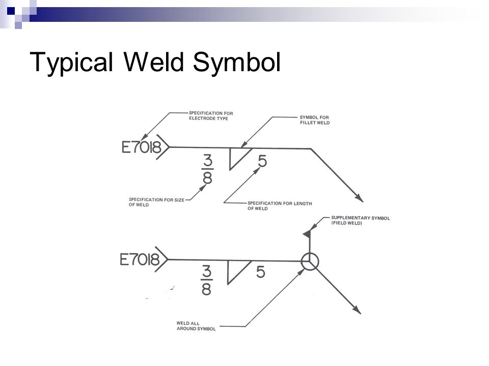 Welding Symbols Wiki Choice Image Meaning Of This Symbol