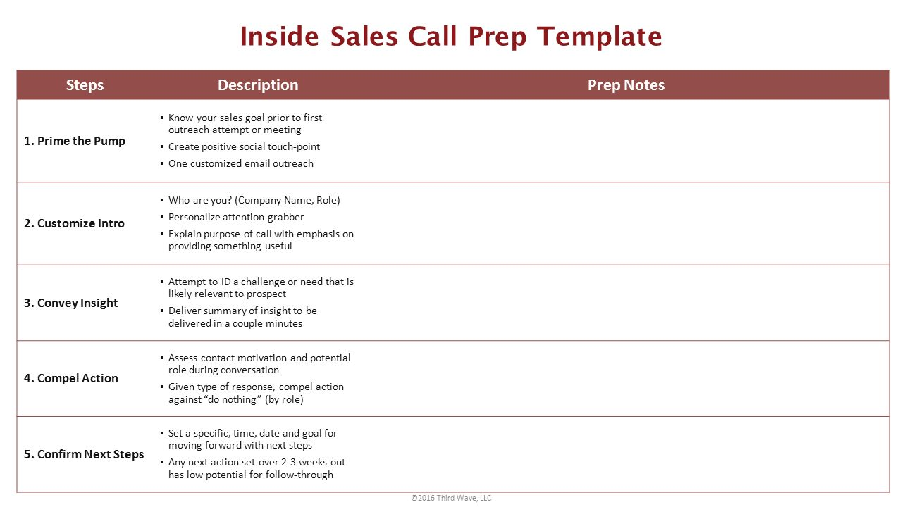 Sale Enablement Toolkit Sales Call and Prospecting - ppt download