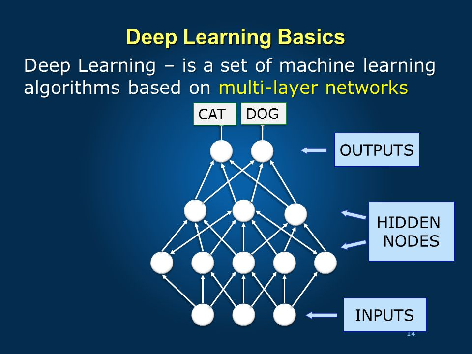 Introduction to Convolutional Neural Networks - ppt video
