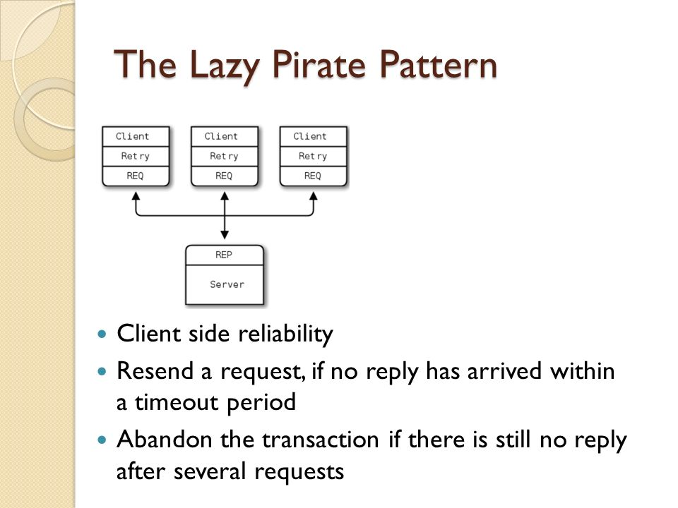 ZeroMQ Chapter 4 Reliable Request-Reply Patterns - ppt video online