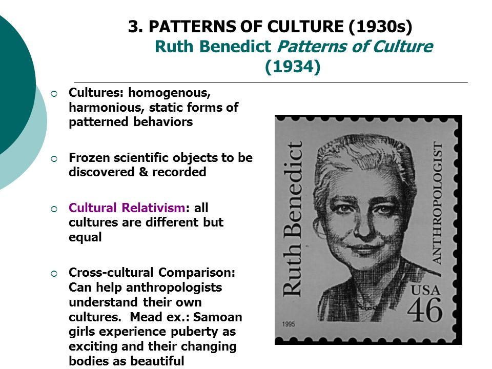 THE CULTURE CONCEPT IN ANTHROPOLOGY 40s To The Present 40 Ppt Adorable Patterns Of Culture