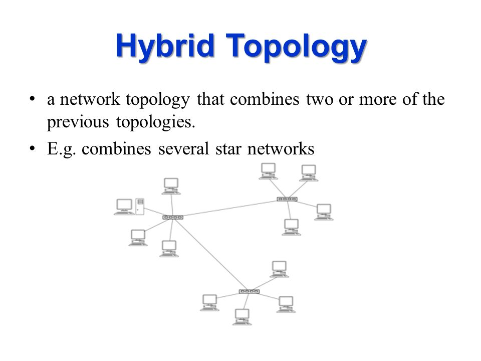 Computer networks part 2 ppt video online download 14 hybrid topology a network topology that combines ccuart Image collections