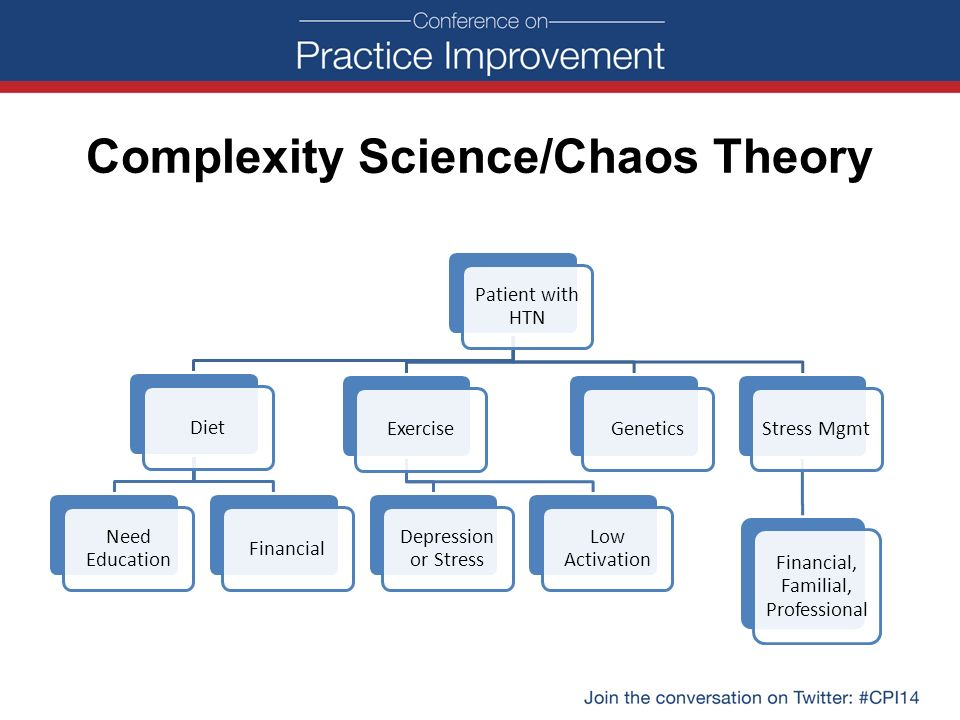 chaos theory in healthcare