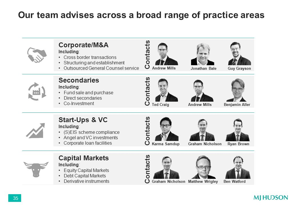 Since its founding, the firm has continued to grow strongly