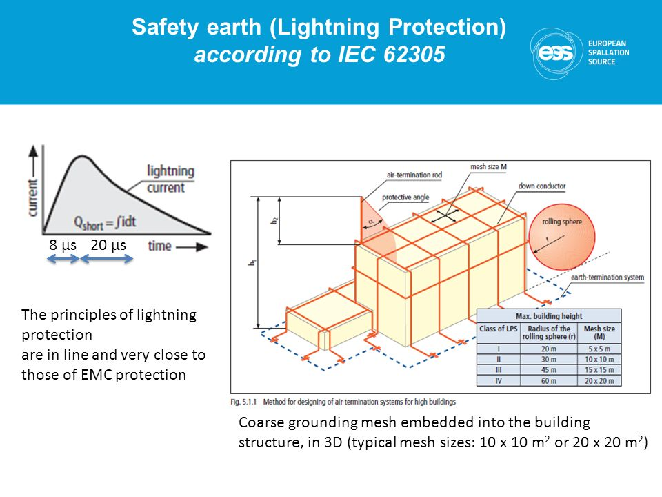 Ess grounding system concept fundamentals and requirements ppt safety earth lightning protection keyboard keysfo Choice Image