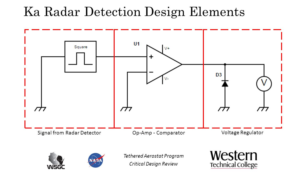 Western Aerostat Fliers Critical Design Review Ppt Video Online Stalker Radar Wiring Diagram Ka Detection Elements