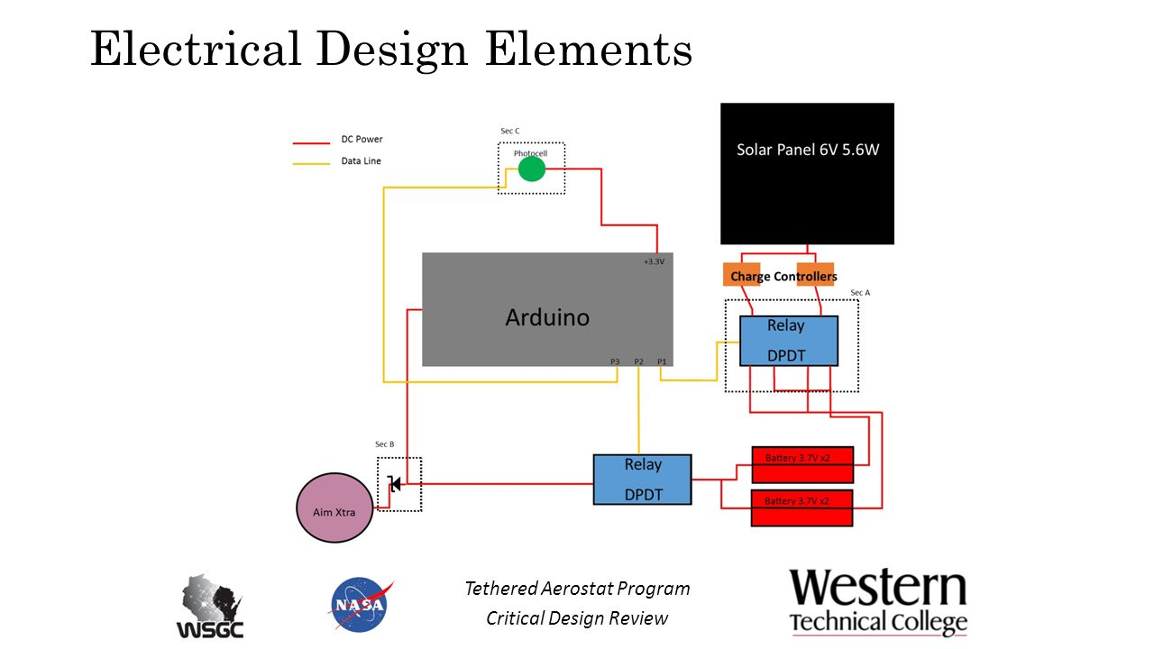 Western Aerostat Fliers Critical Design Review Ppt Video Online Stalker Radar Wiring Diagram 18 Electrical Elements