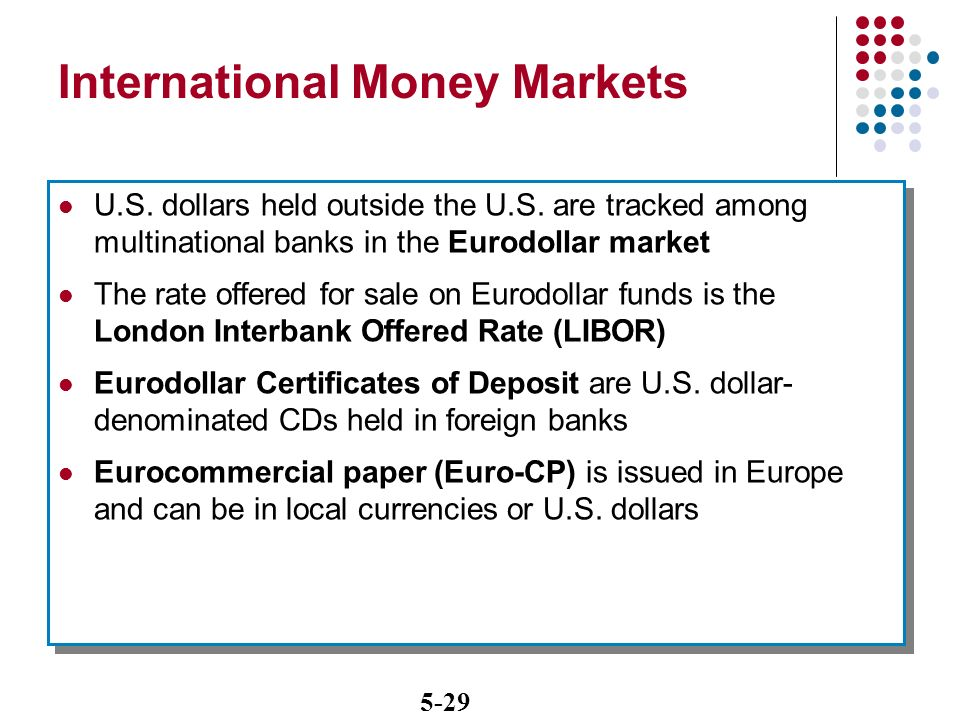 Chapter Five Money Markets Ppt Video Online Download