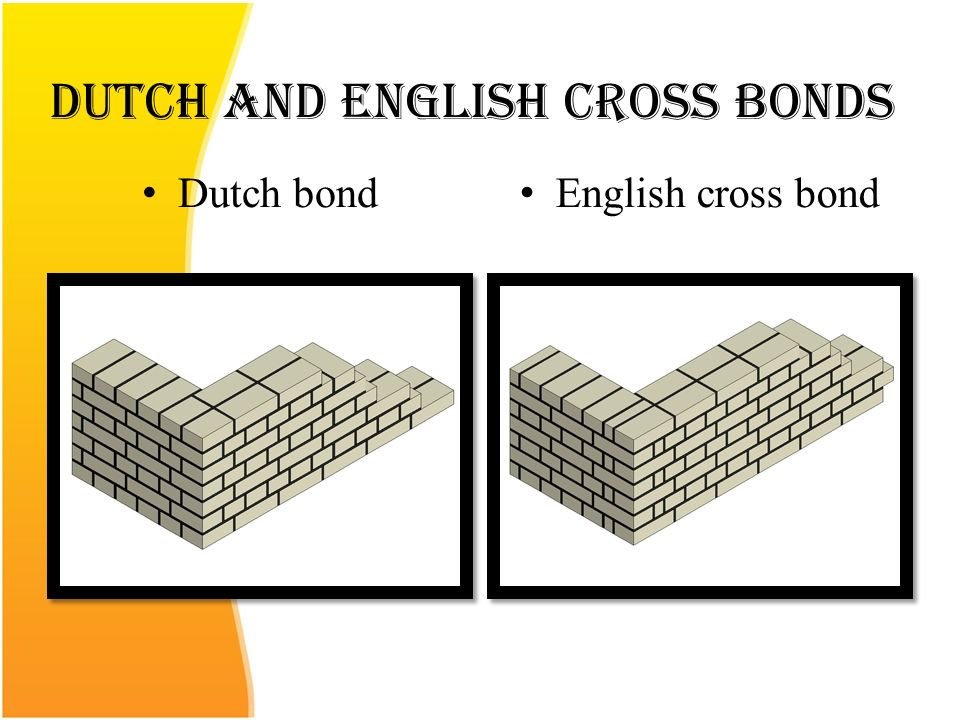 Seminar on bonds in brick work types of bonds ppt video online dutch and english cross bonds ccuart Choice Image
