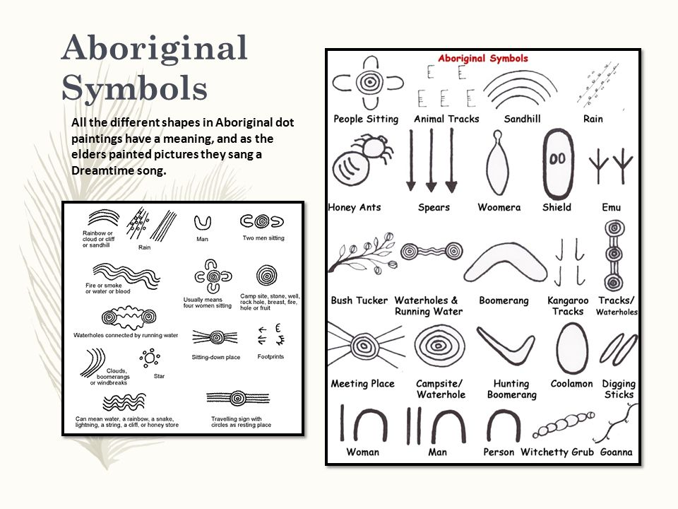 Aboriginal Art Symbols And Their Meanings Image Collections