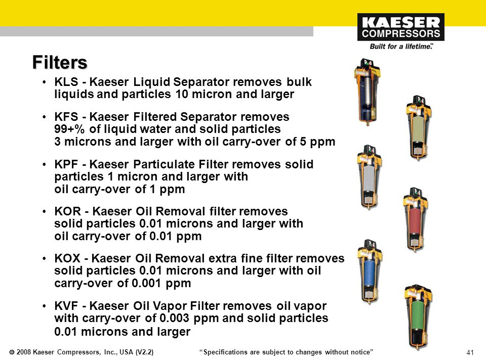 Kaeser Compressors Inc Introduction And Product Line