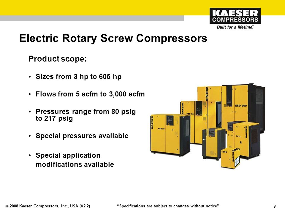 kaeser compressors inc introduction and product line ppt download rh slideplayer com