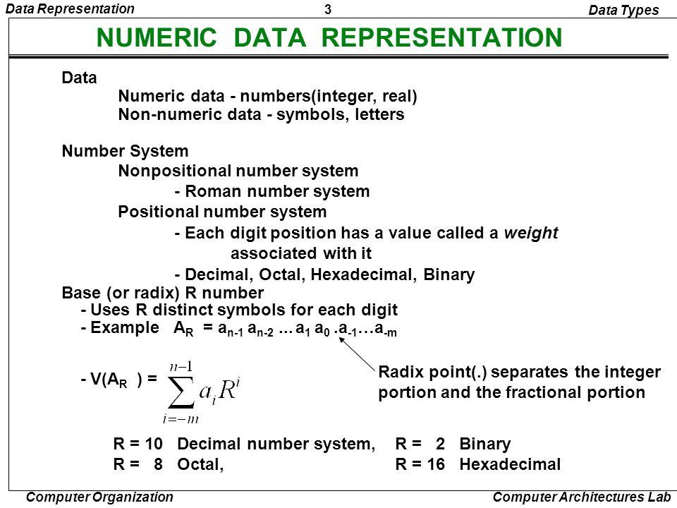 Meljun cortes number system.