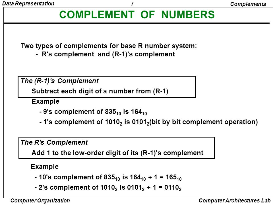 Data representation data types complements fixed point.