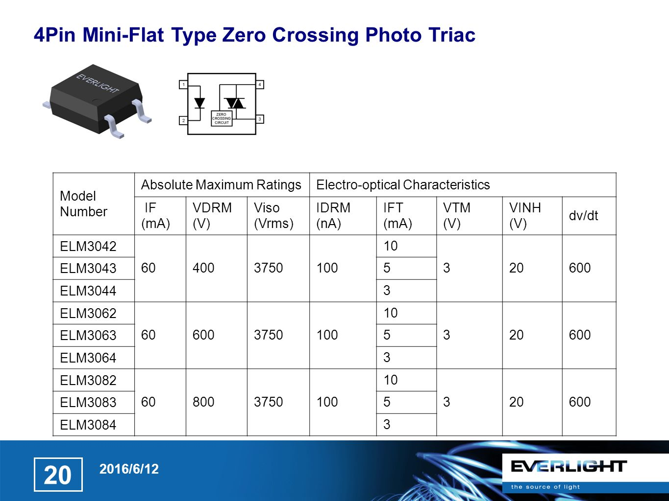 Photo Coupler Ppt Video Online Download Zero Cross Circuit A Or Crossing Is An 4pin Mini Flat Type Triac