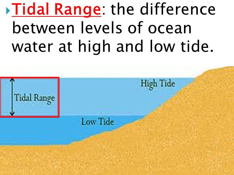moon seasons tides. - ppt video online download tidal range diagram vocal range diagram