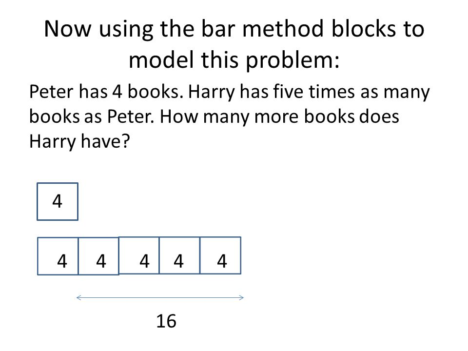 Supporting Problem Solving in maths using the Singapore Bar Method ...