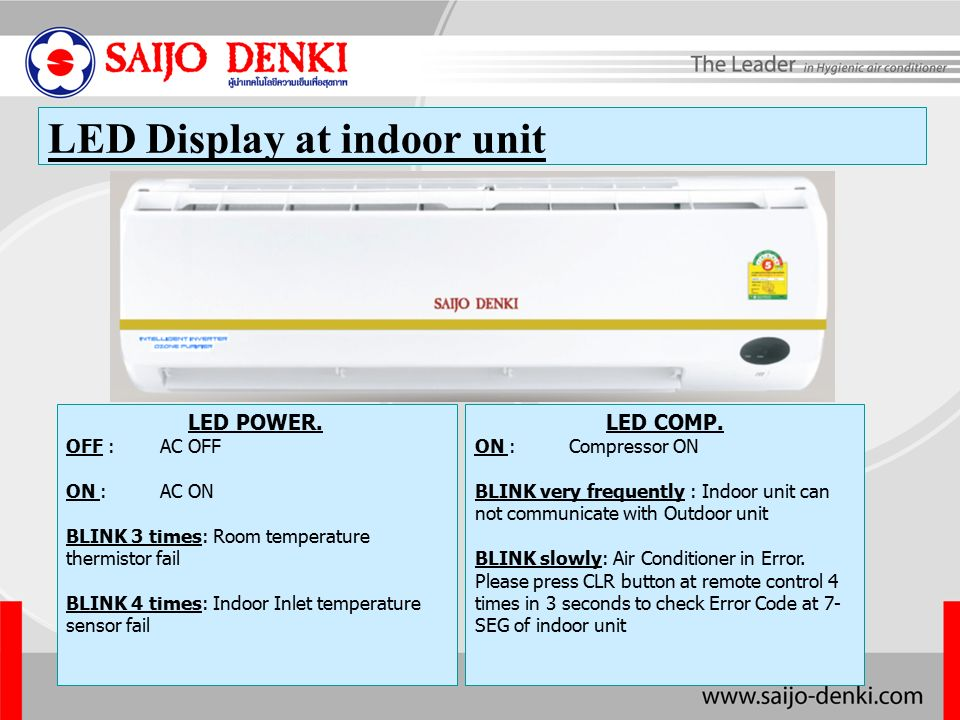 Problem Solving using Error Code Saijo Denki Inverter R-410A - ppt