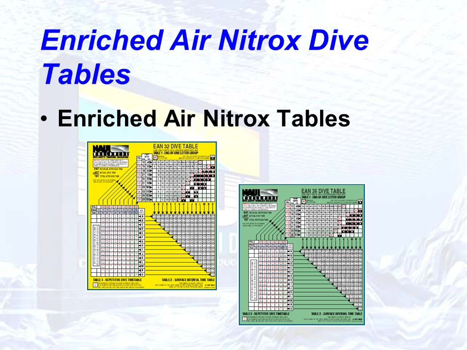 unit 1 what is nitrox is it better than air do you need it ppt rh slideplayer com naui scuba diver textbook pdf naui scuba diver instructor guide
