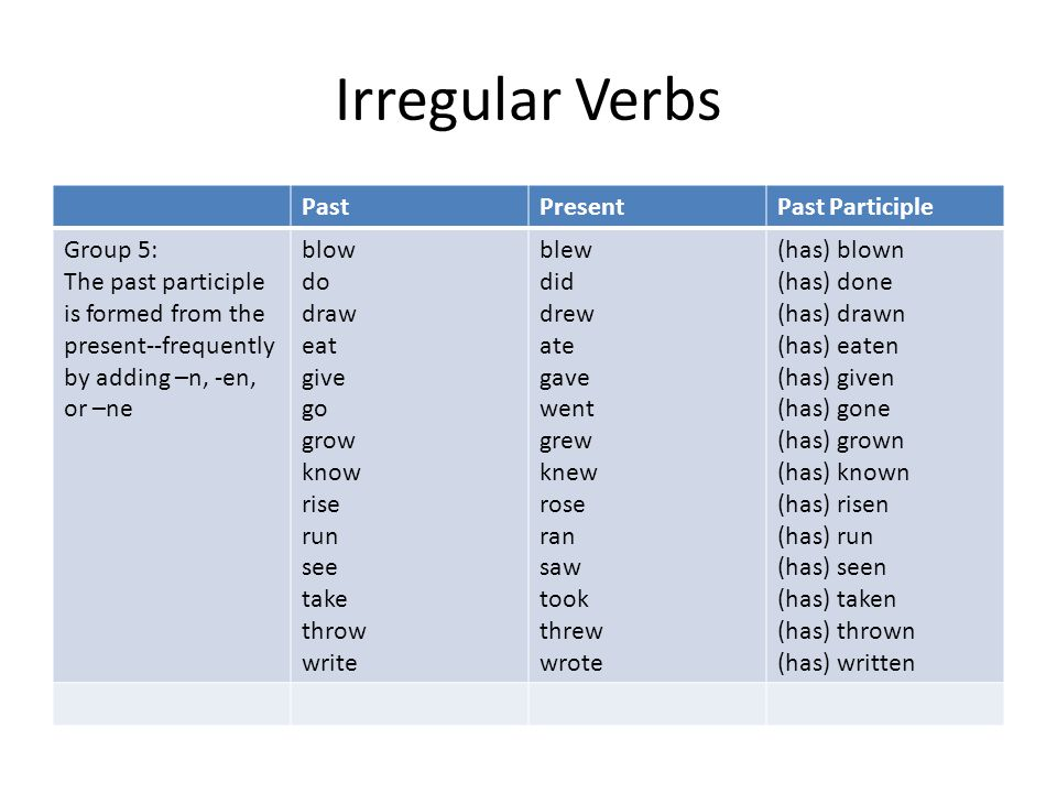 The Principal Parts Of A Verb Ppt Video Online Download