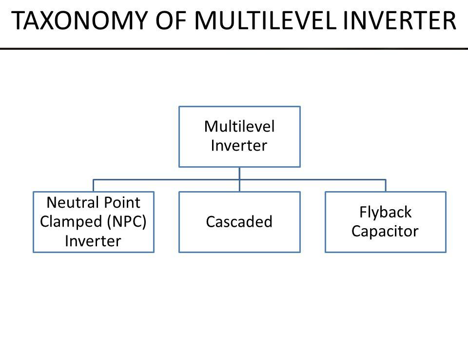 CASCADED MULTILEVEL INVERTER FOR HYBRID ELECTRIC VEHICLES