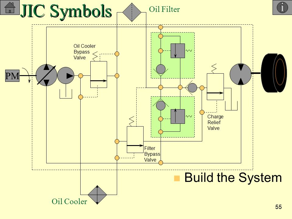 Oil Hydraulic Circuit Symbols Complete Wiring Diagrams