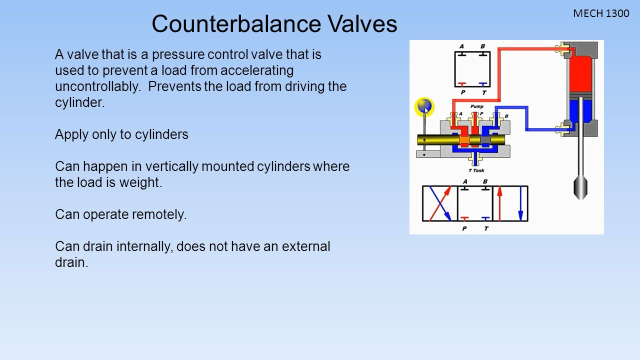 Hydraulic Pressure Control Ppt Video Online Download Pilotoperated Relief Valves Circuits Valve Counterbalance