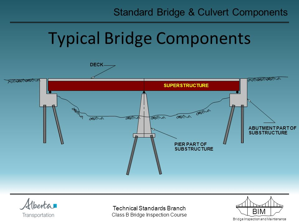 Typical Bridge Components - ppt video online download
