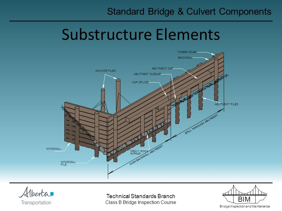 Typical Bridge Components Ppt Video Online Download