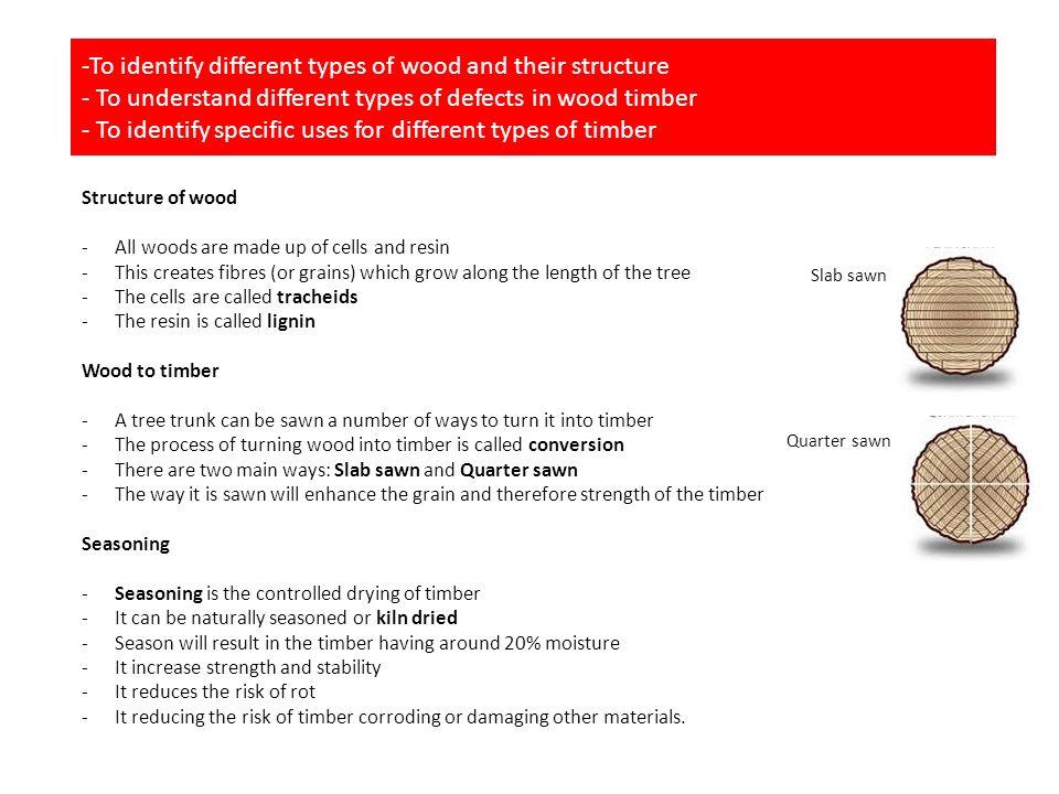Task Start A Mind Map For Wood Types Ppt Download