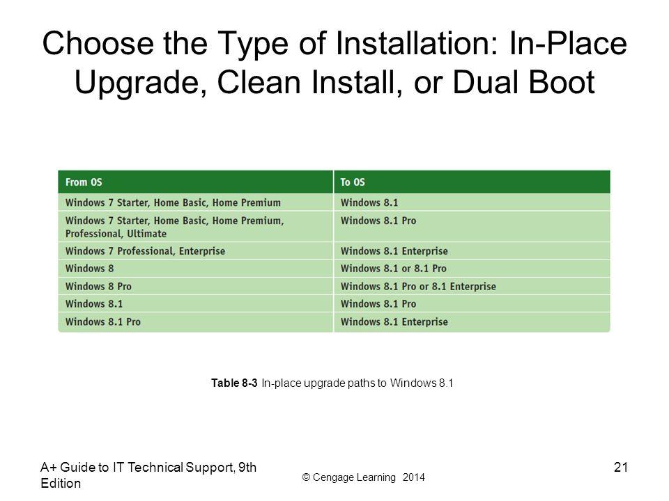 windows 7 pro upgrade to enterprise