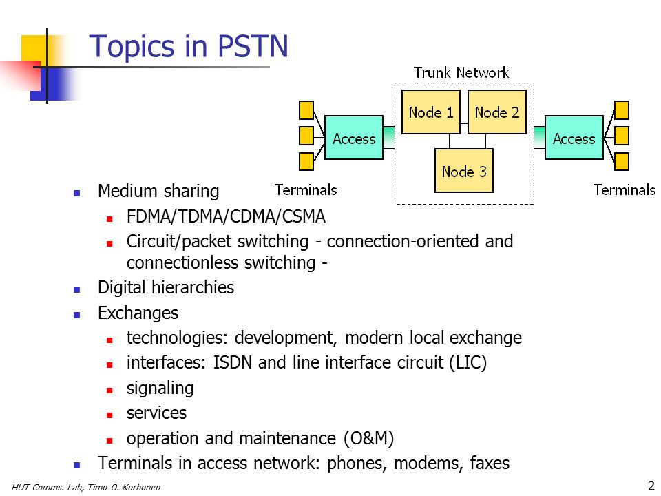 public switched telephone network pstn ppt video online download rh slideplayer com
