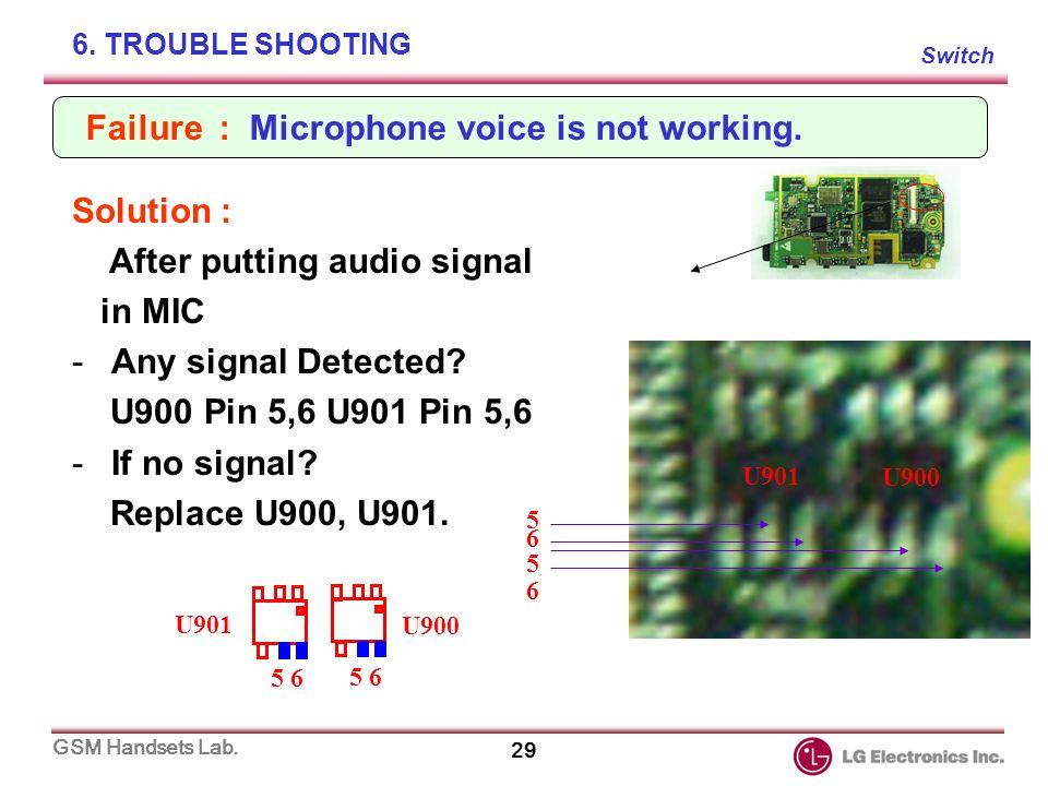 GSM Phone REPAIR MANUAL MODEL : LG-600 Series  - ppt download