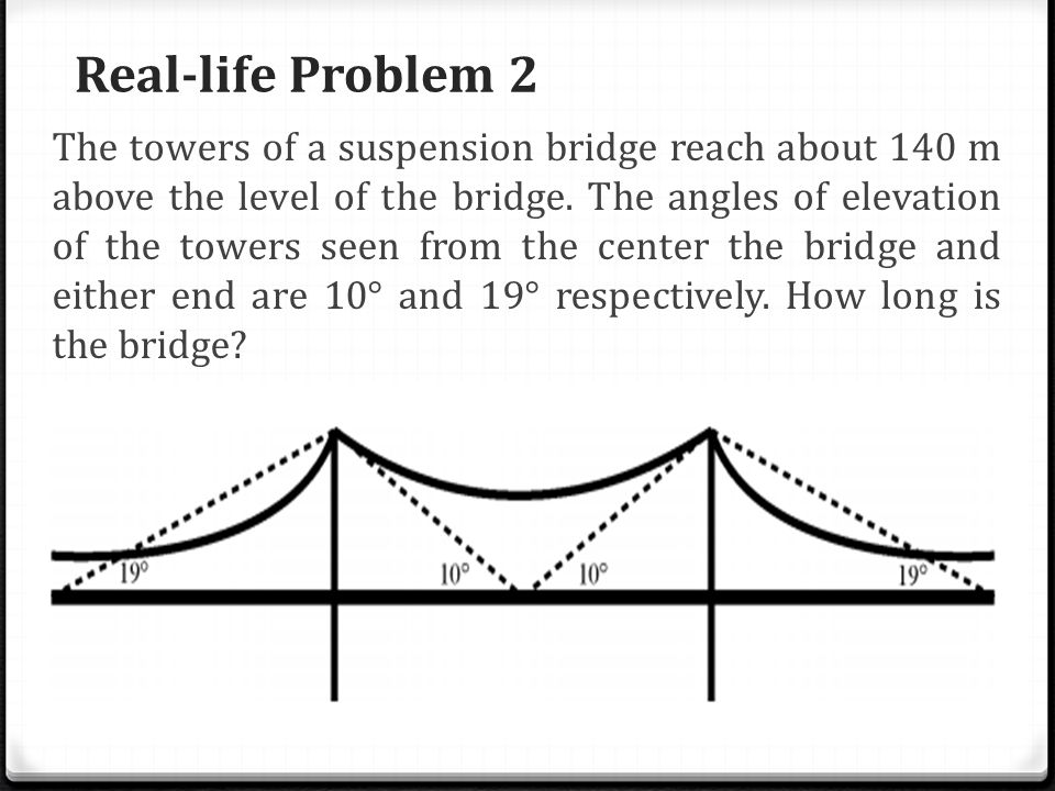 Trigonometry Problems In Real Life - #traffic-club